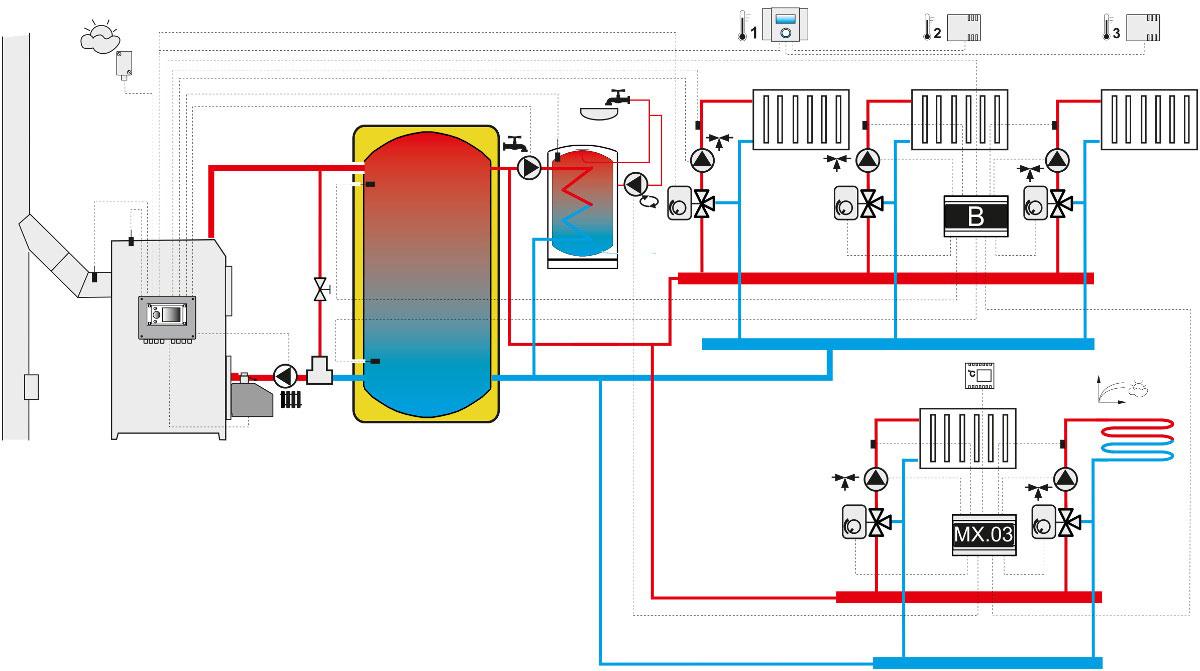 схема подключения автоматики отопления